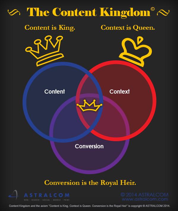 Content_Kingdom_Infographic