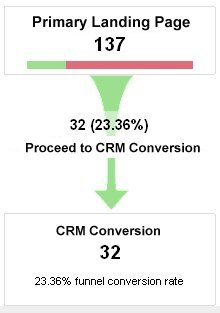 ConversionPath23percent