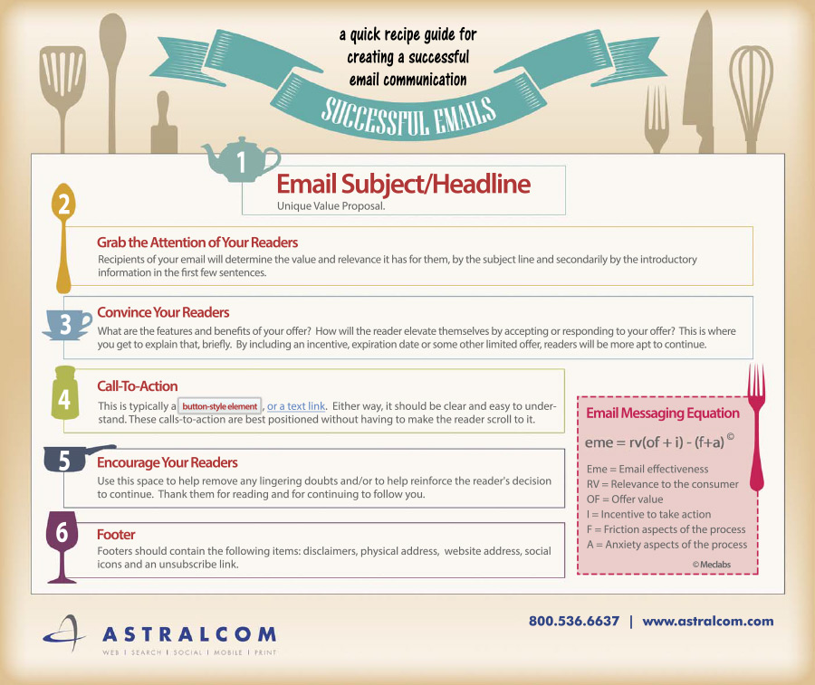 email-infograph-final