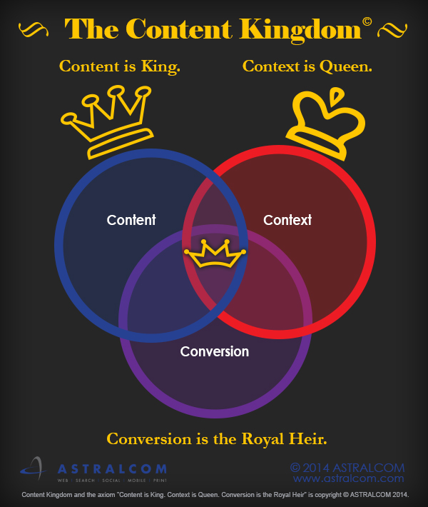 Content_Kingdom_Infographic