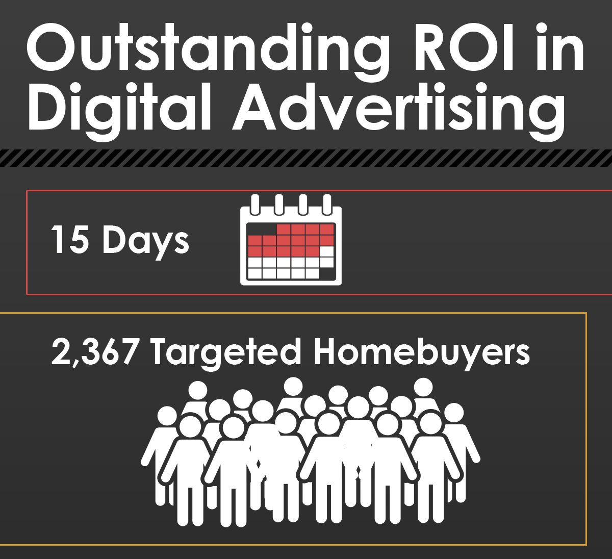 Want This Kind Of ROI?