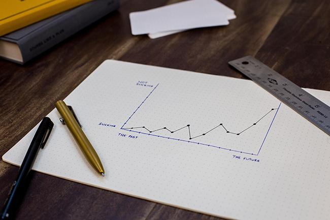 SERP Analysis Tools